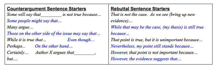 counter argument example sentence